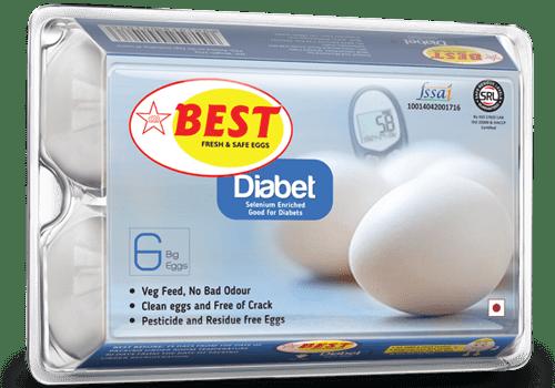 best diabet
